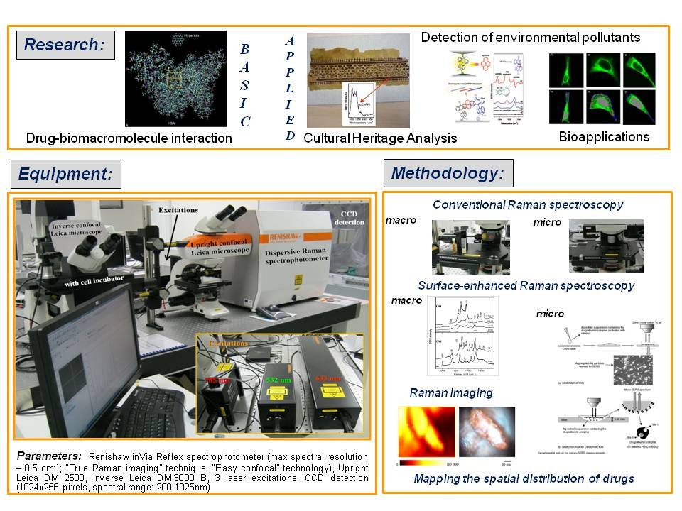 raman-spectroscopy-lab.jpg